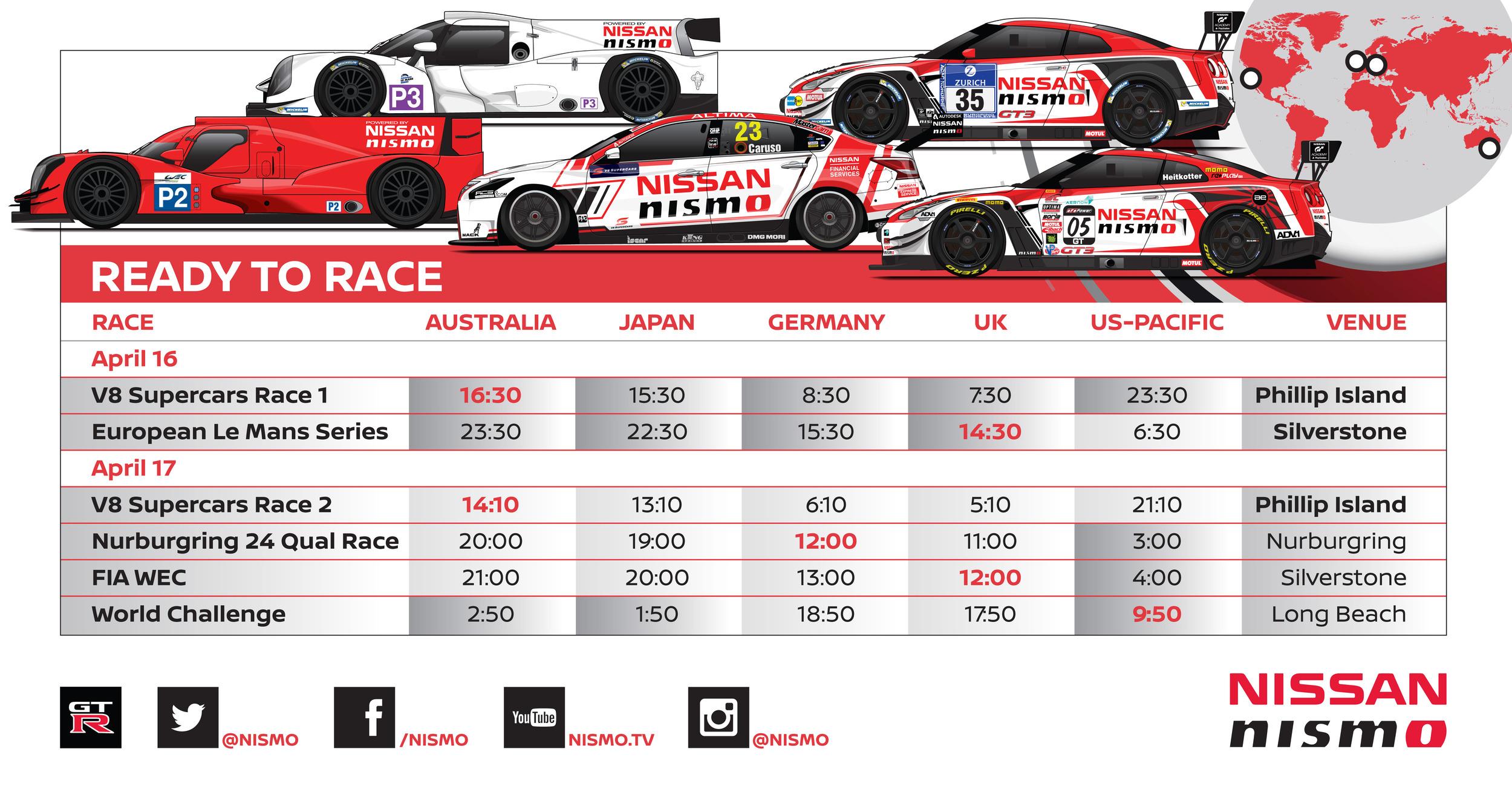 race_times_april16_17.jpg