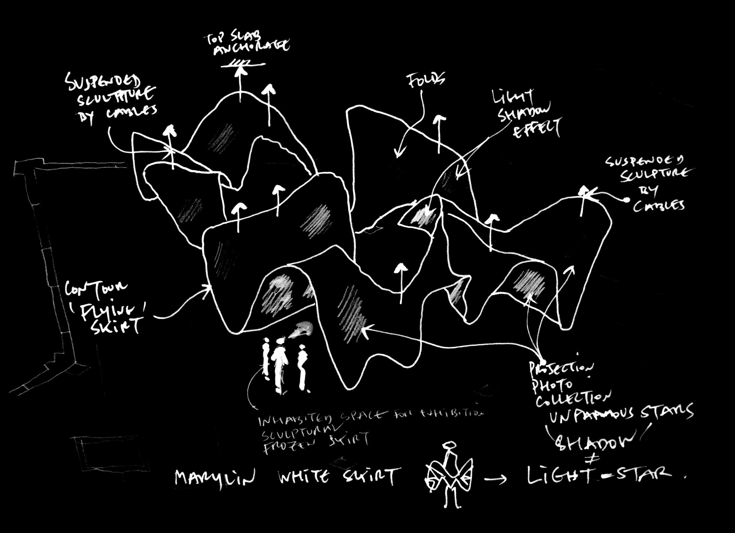 SPANS associates - The Seduction Pavilion - Unfammous stars - Marylin Monroe - 3D printing - Diagramme 29.jpg