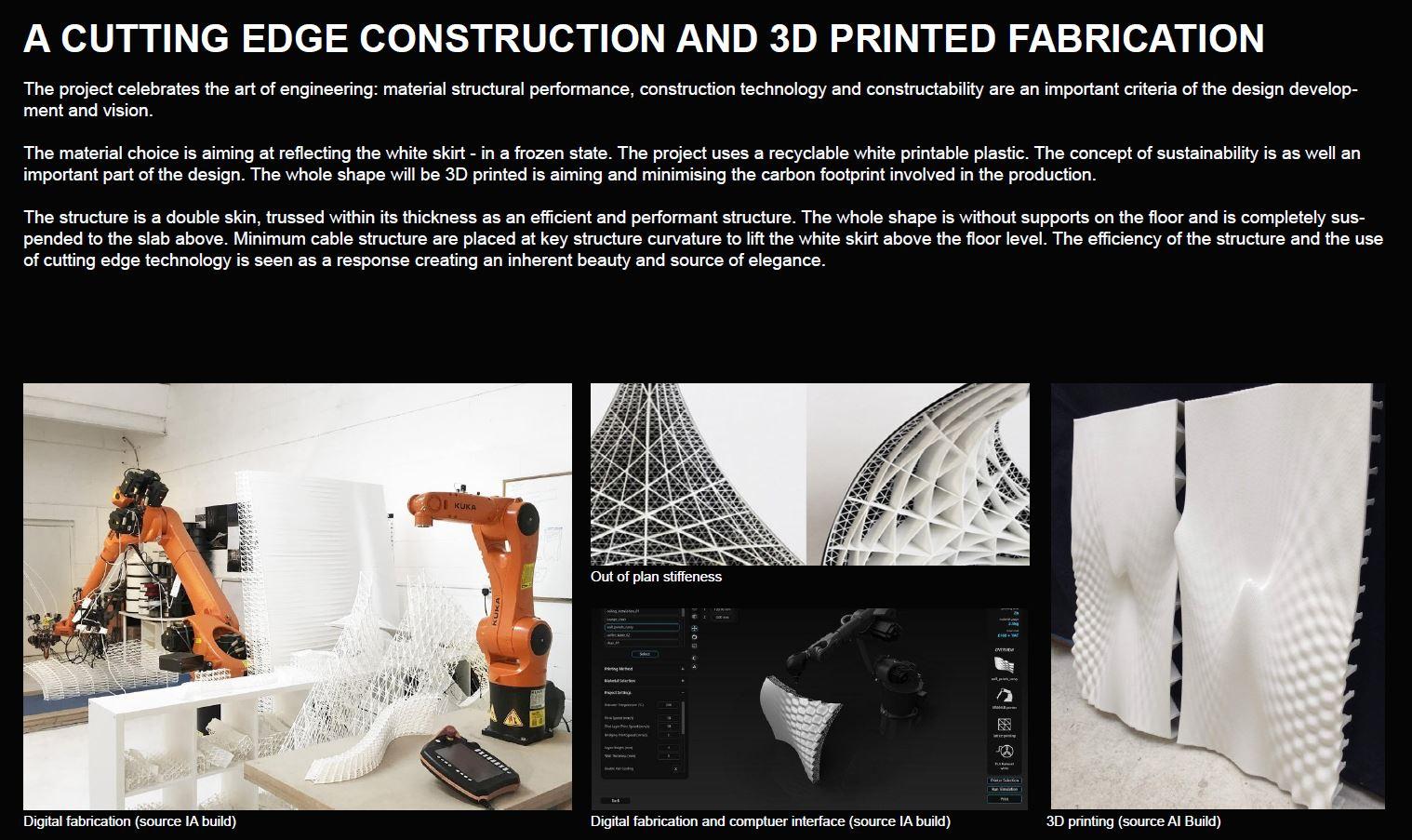 SPANS associates - The Seduction Pavilion - Unfammous stars - Marylin Monroe - 3D printing - Diagramme 13.JPG
