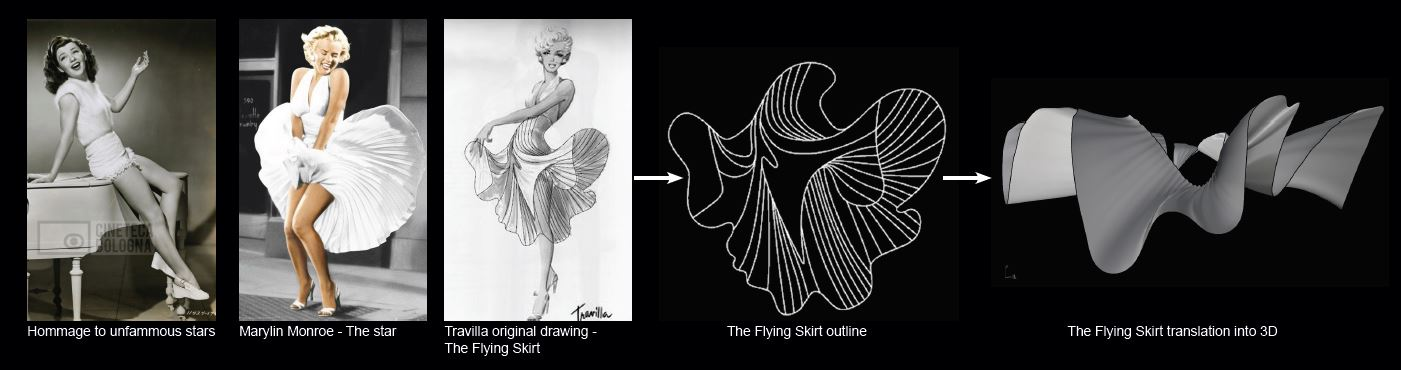 SPANS associates - The Seduction Pavilion - Unfammous stars - Marylin Monroe - 3D printing - Diagramme 01.JPG