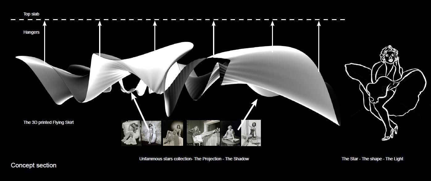 SPANS associates - The Seduction Pavilion - Unfammous stars - Marylin Monroe - 3D printing - Diagramme 02.JPG