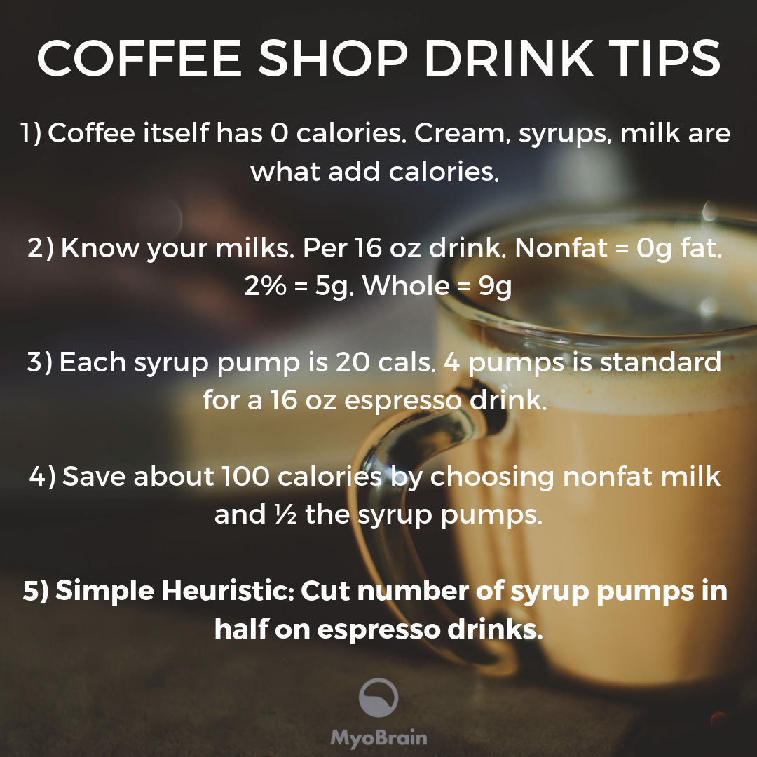 CoffeeShopDrinks5Tips.png