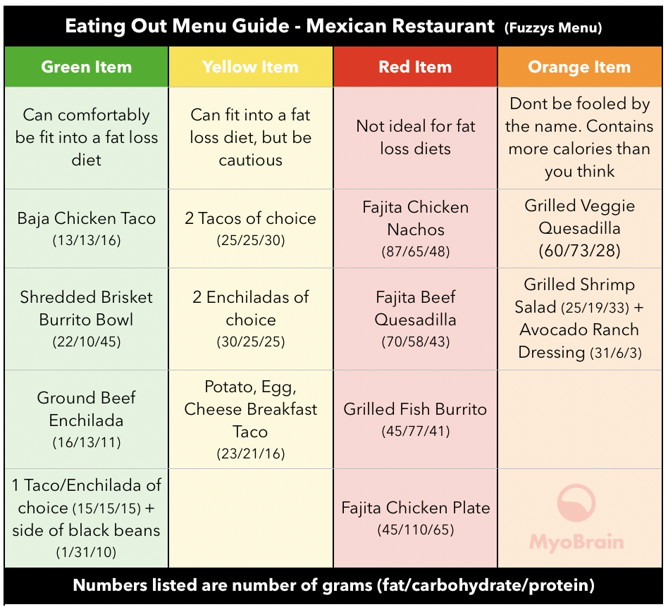 EatingOutGuide-Mexican.png