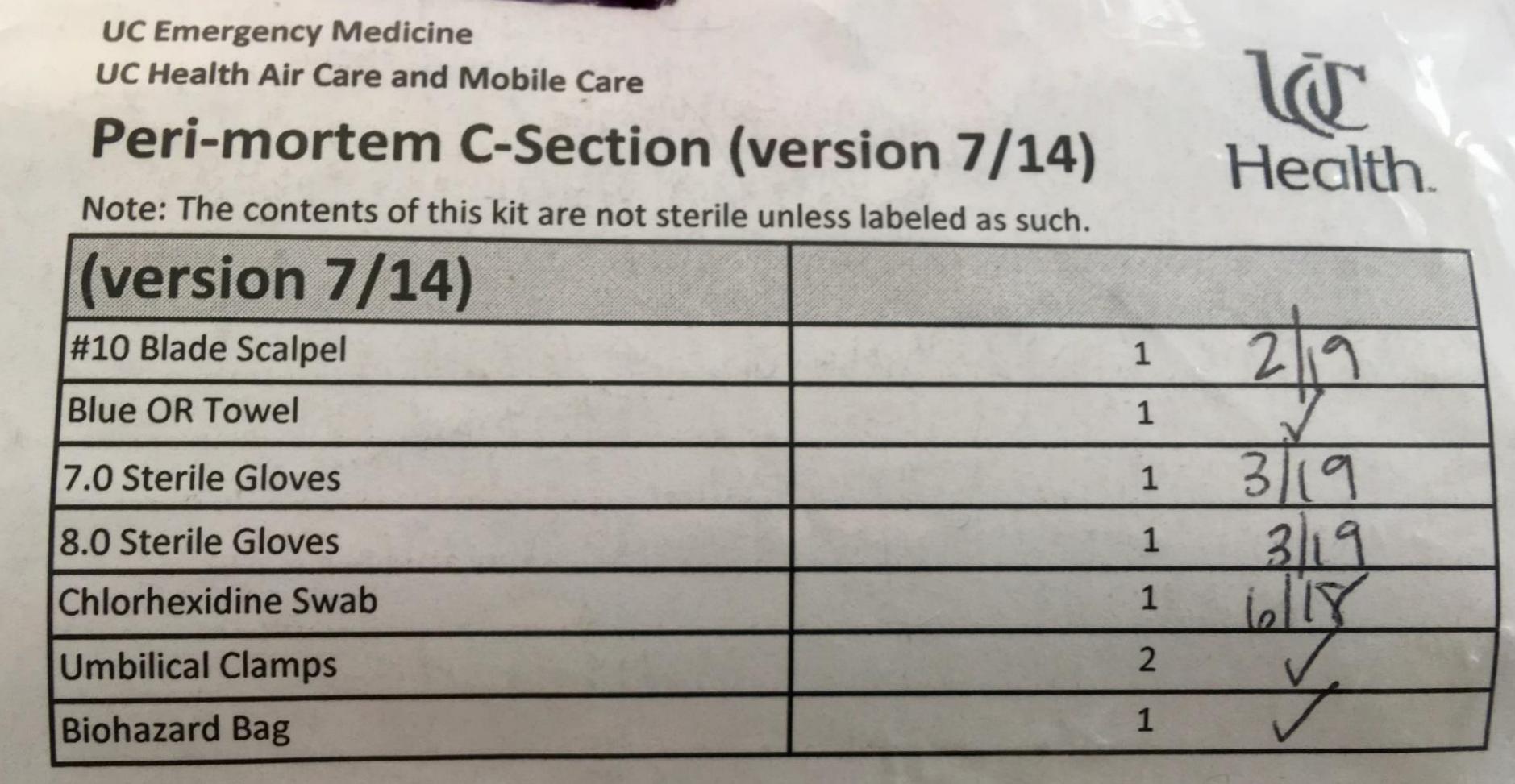 Figure 4. RH Kit content list