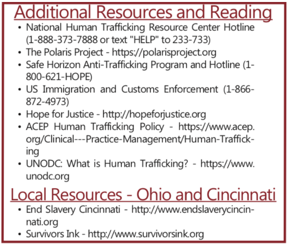 Table 2. ADDITIONAL resources for providers.
