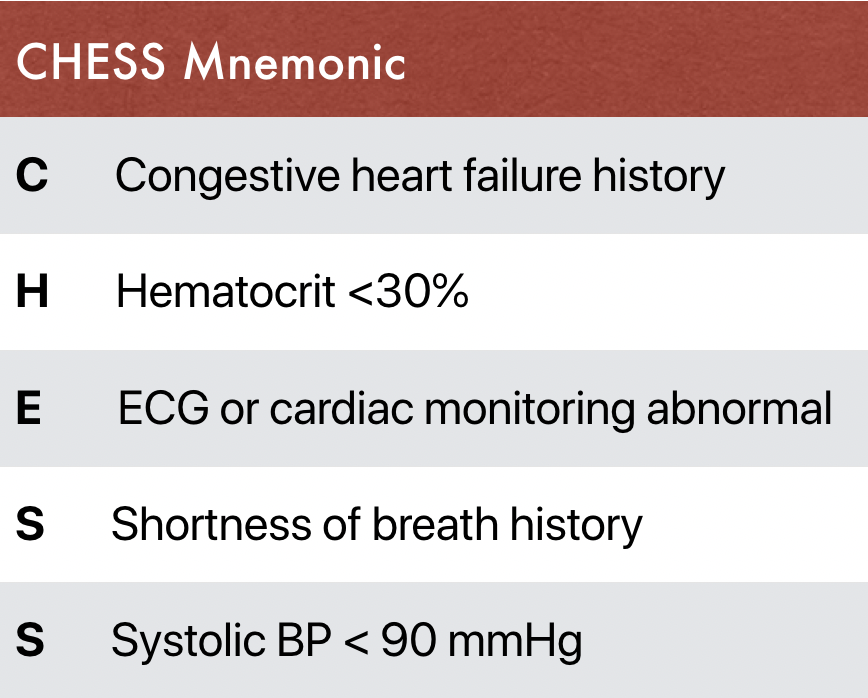 CHESS Mnemonic for the San Francisco Syncope Rule
