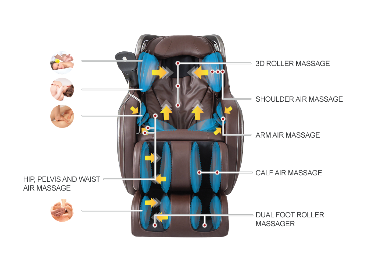 TIME TO RELAX - Brilliantly Crafted. Technology and massage therapy intertwine, delivering you a truly rejuvenating experience. Featuring over 60 individualized rollers, 30 pressurized air bags, tranquil heating, and the ability to adapt to your bodies unique shape and contour.