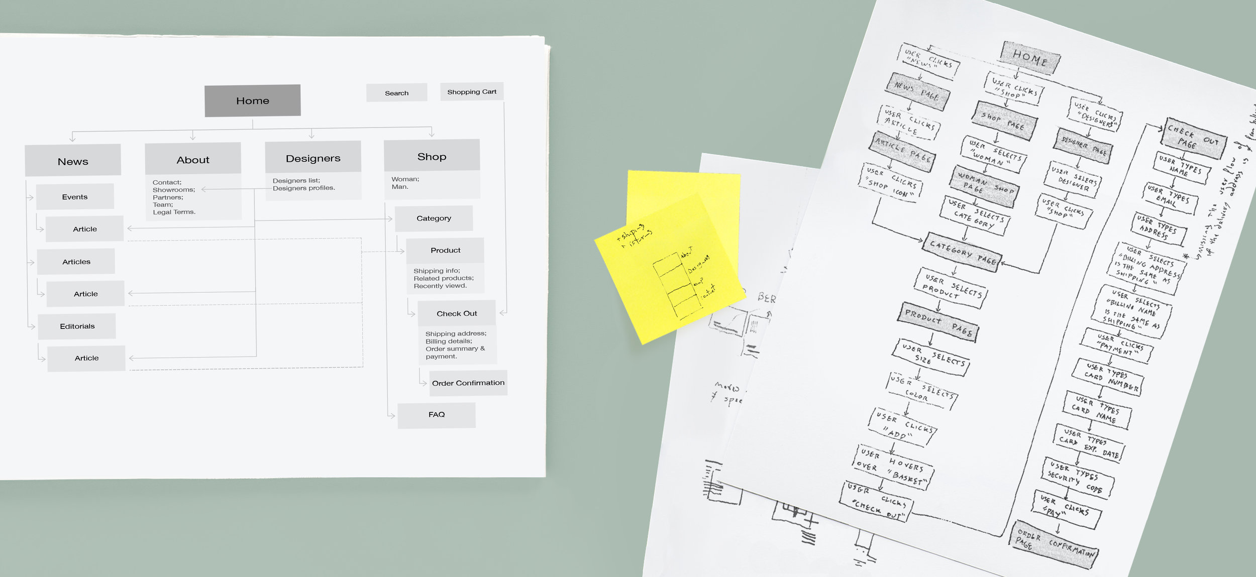 On the left: sitemap. On the right: shop & check out user-flow exploration.