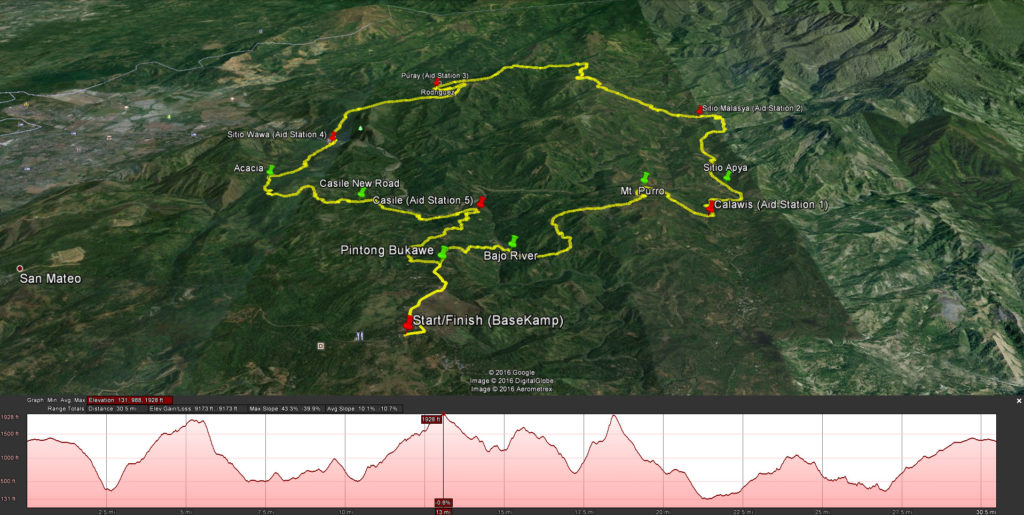A nice but tough 50 km loop in the Rizal Mountain area