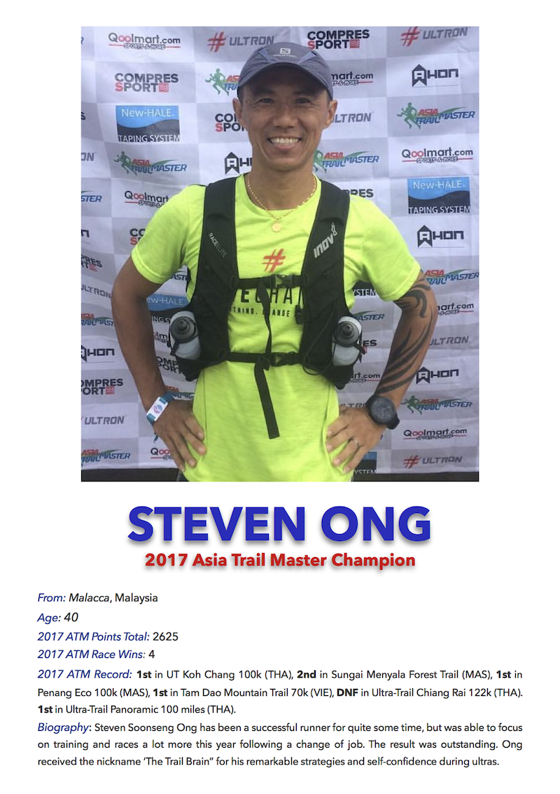 Steven Ong ATM champion profile.png