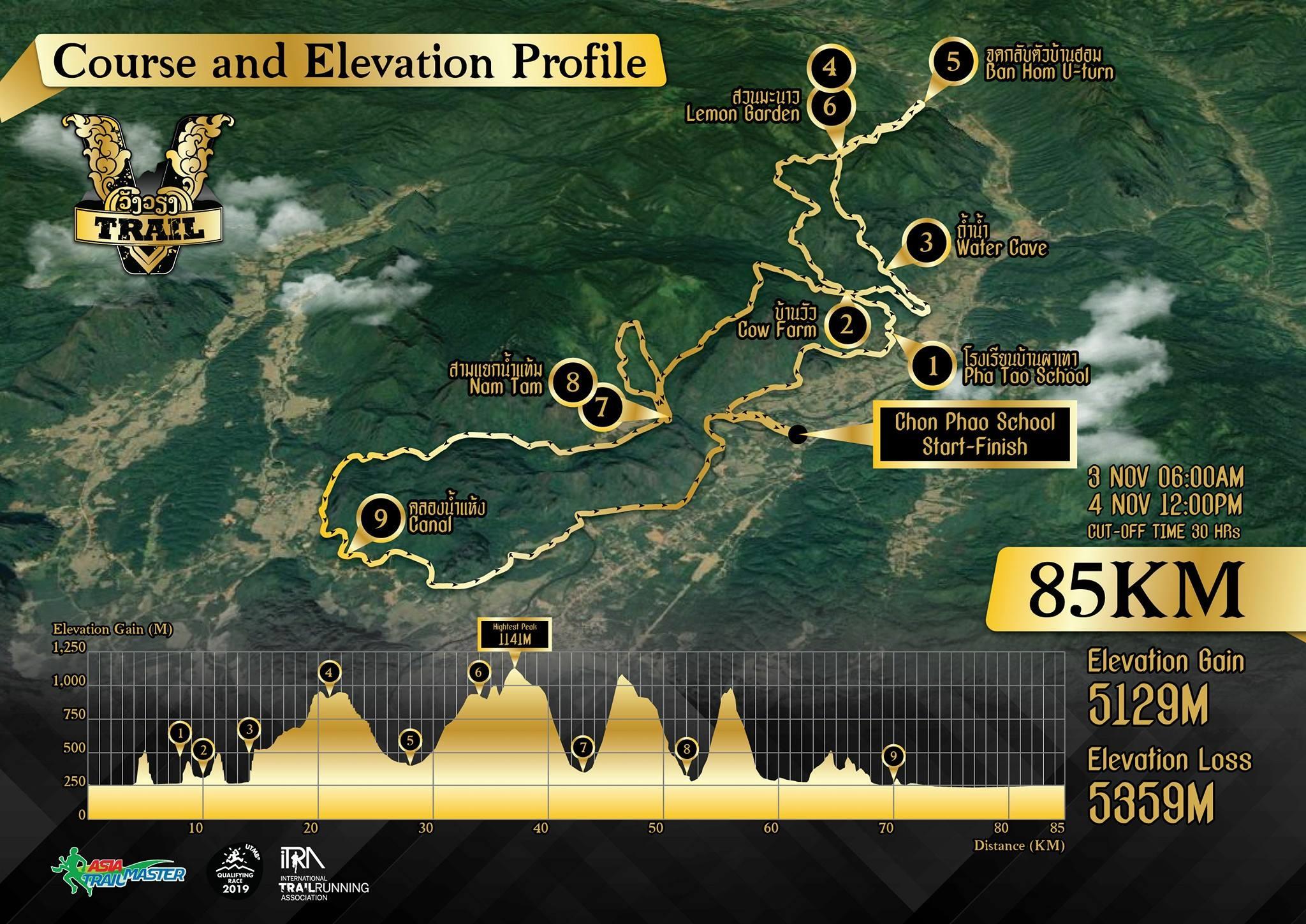 V Trail profile map.jpg