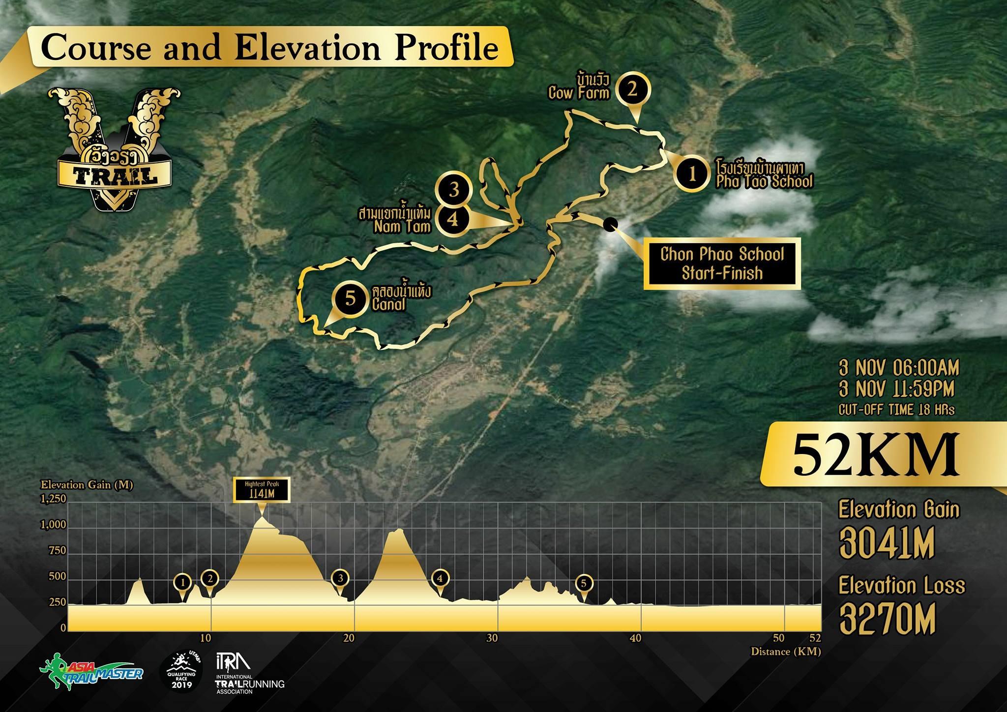 V Trail profile map 52k.jpg