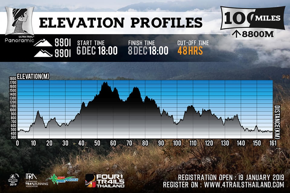 UTP elevation.JPG