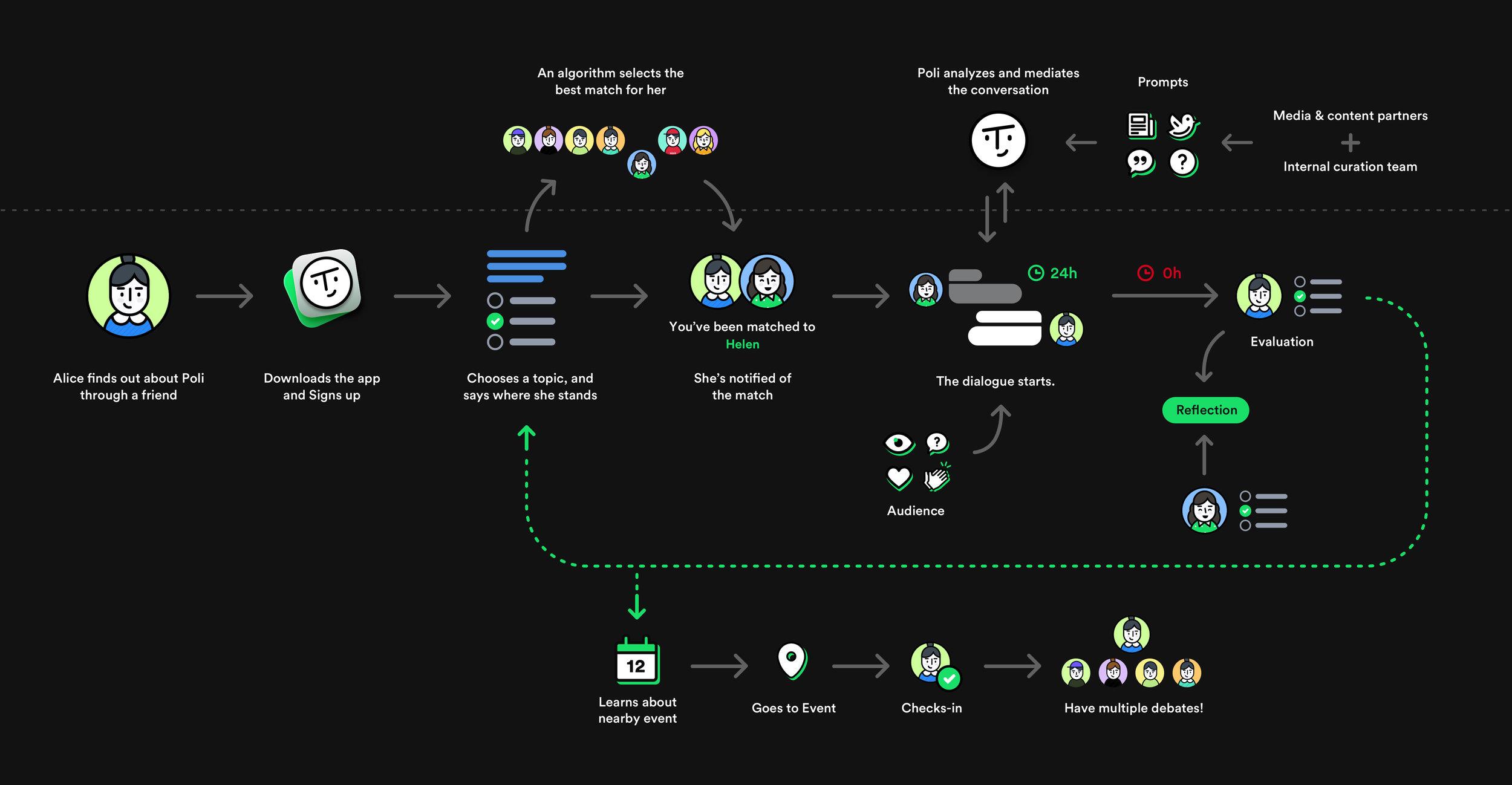 Service Overview@2x.jpg
