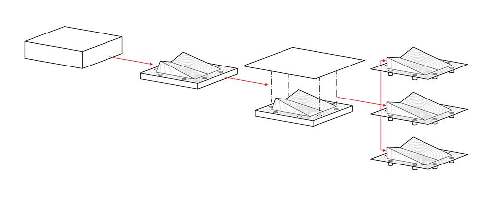 Fabrication Process.jpg