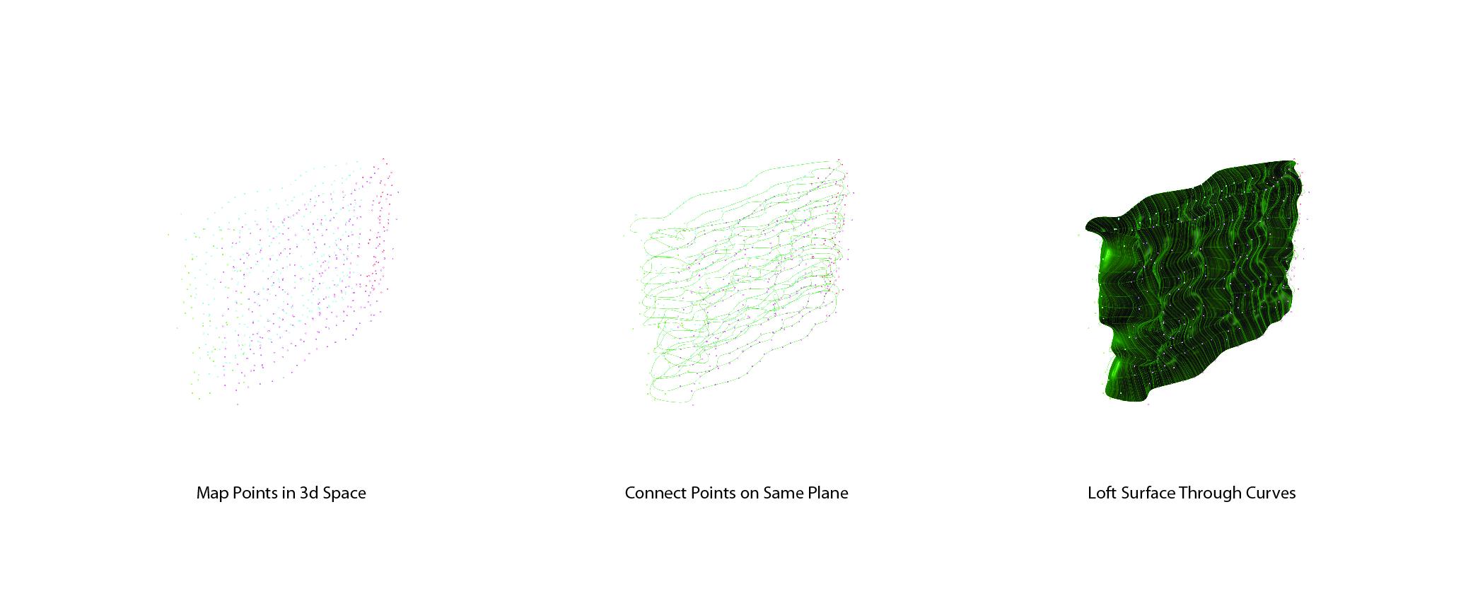 Make Surfaces-01.jpg