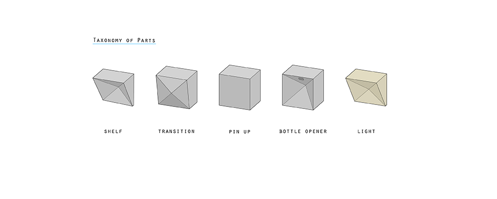 Metal Panel Taxonomy.jpg