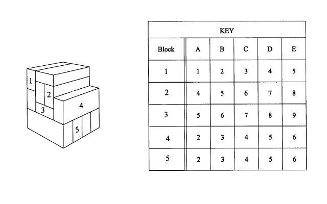 Block Counting.jpg