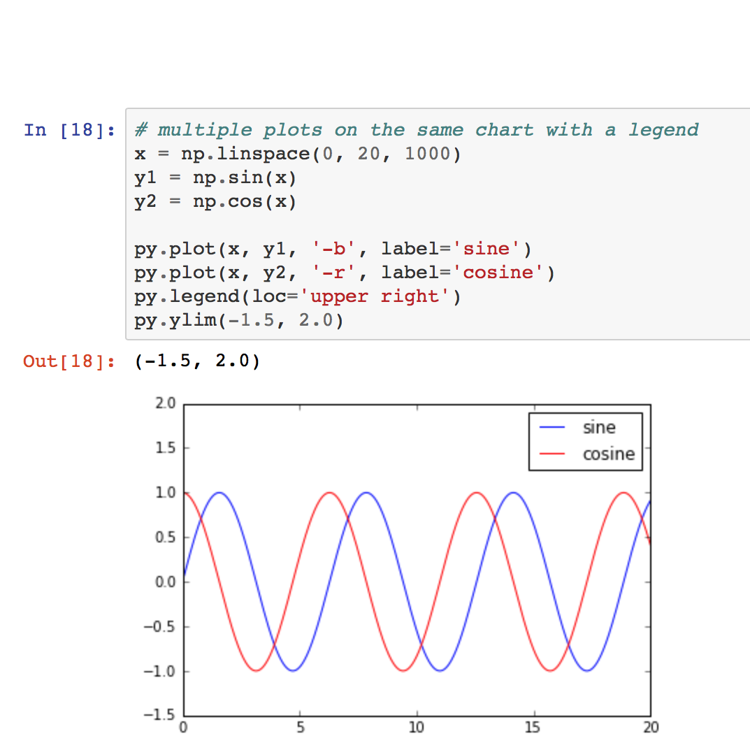 Excerpt from MATLAB notebook.