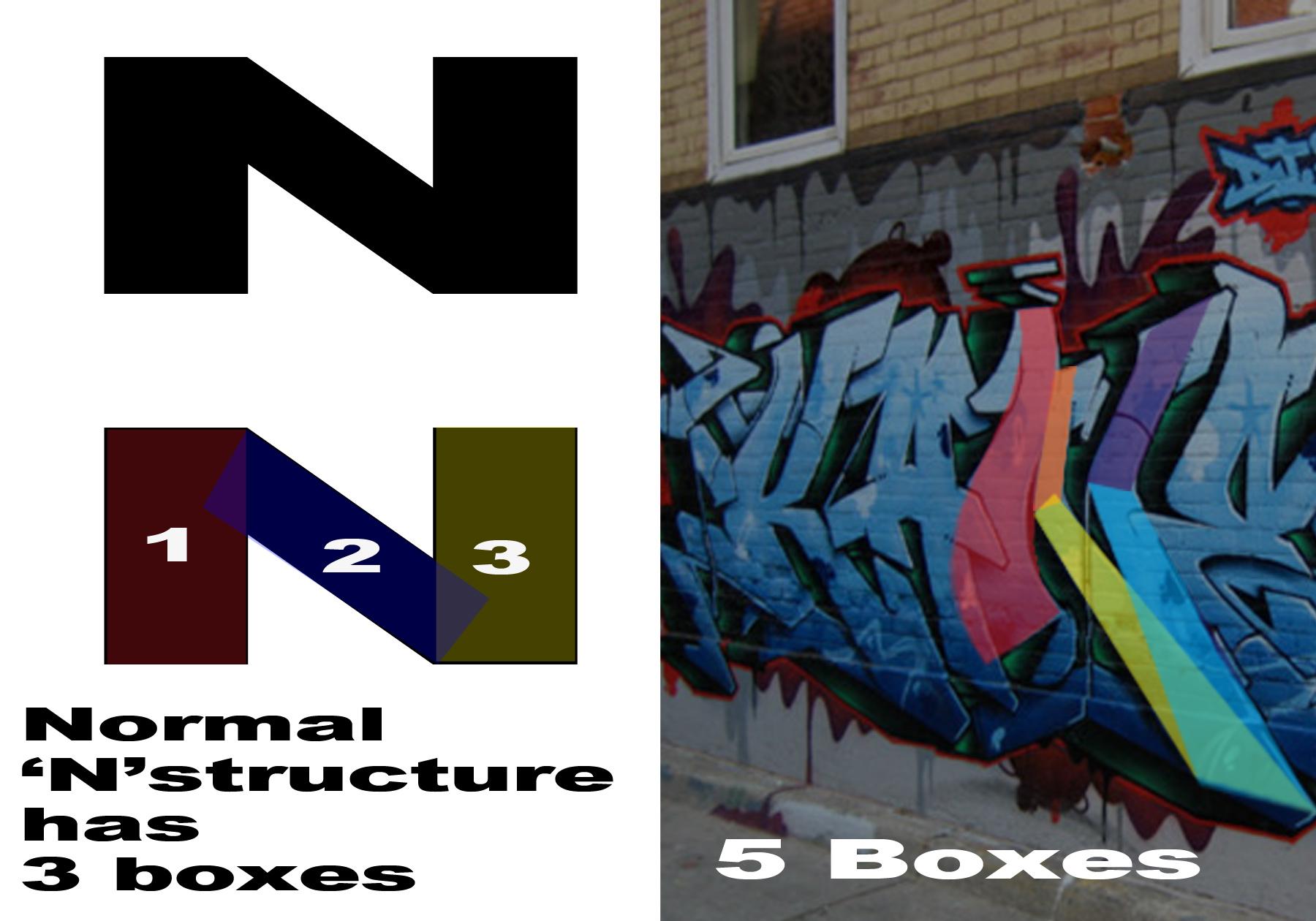 boxes vs style.jpg