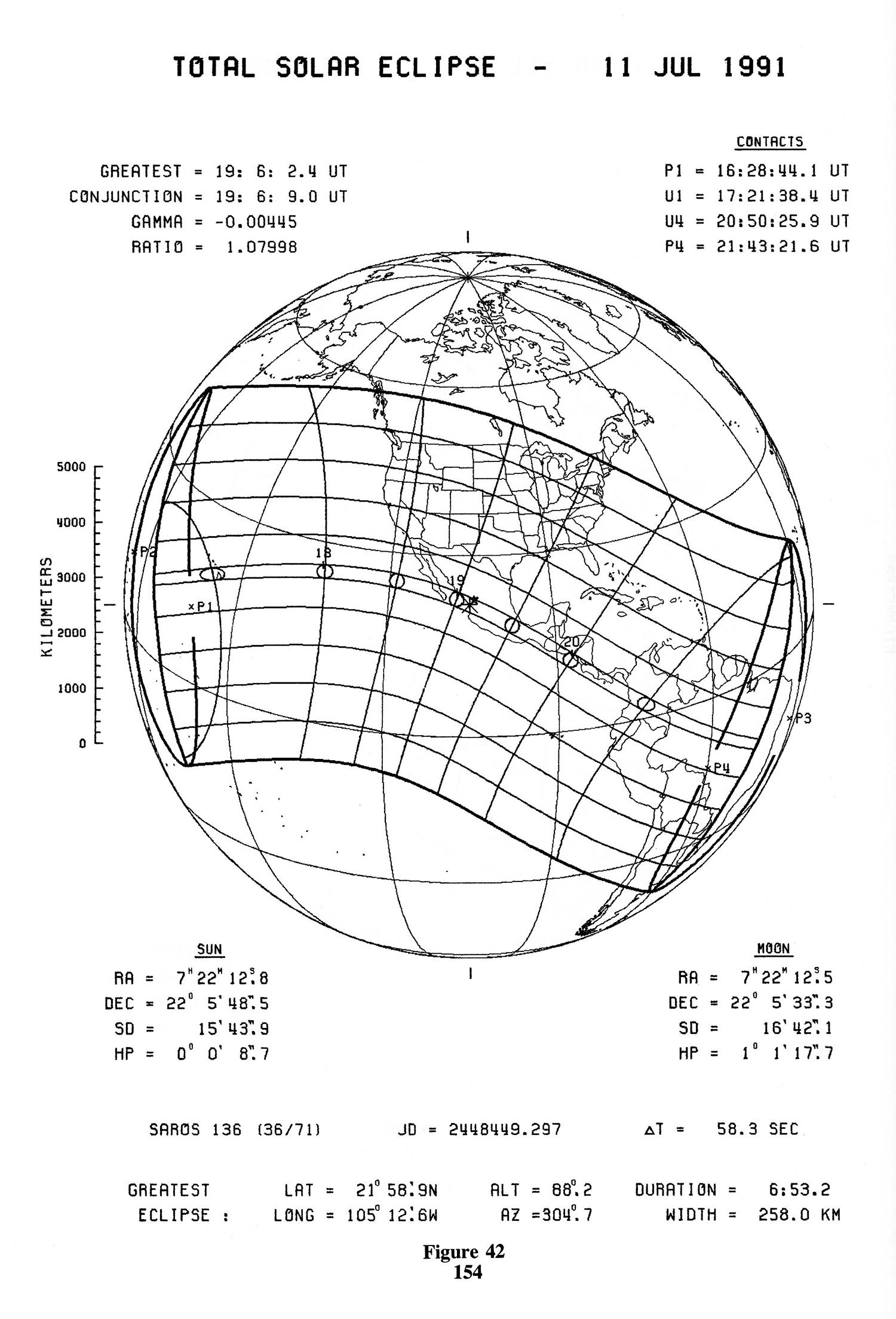 1991_July_11_TSE_NASA_Espenak_50yearCanon_1986.jpg