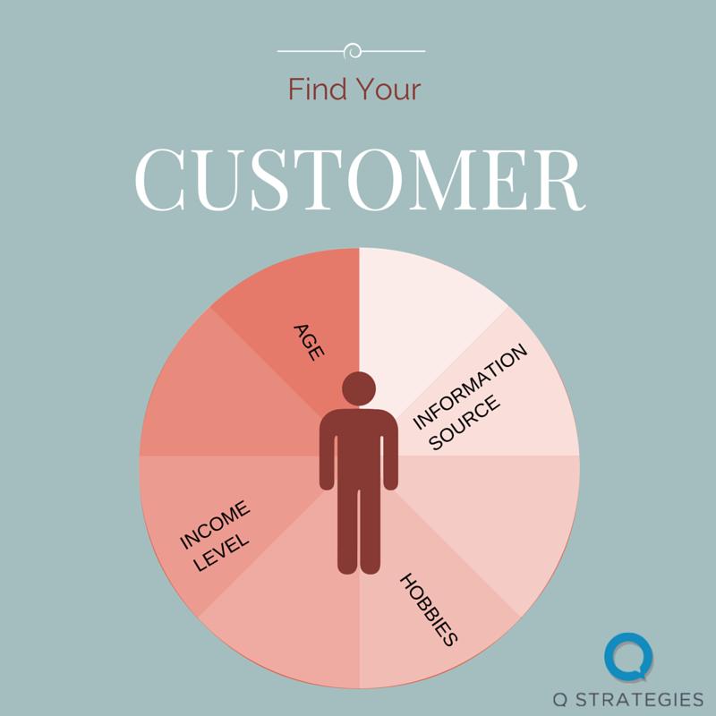 MeetYourCustomer-questions-target-market