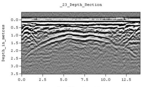 GPR Calvary line