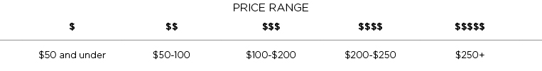 Price Tier - Bridal Lingerie