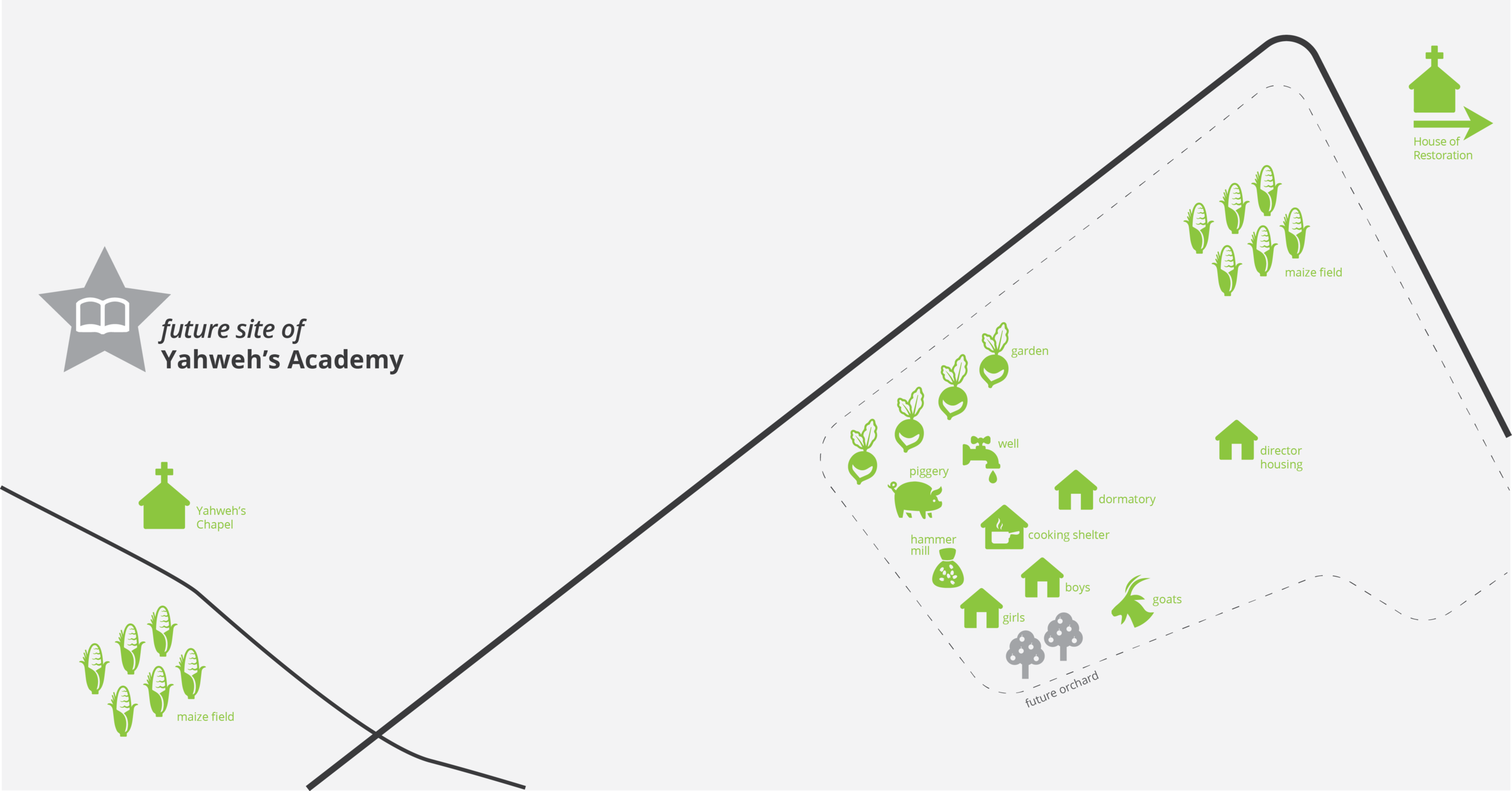 DIAGRAM OF HHY'S 65 ACRE FARM & NEARBY COMMUNITY  click to enlarge