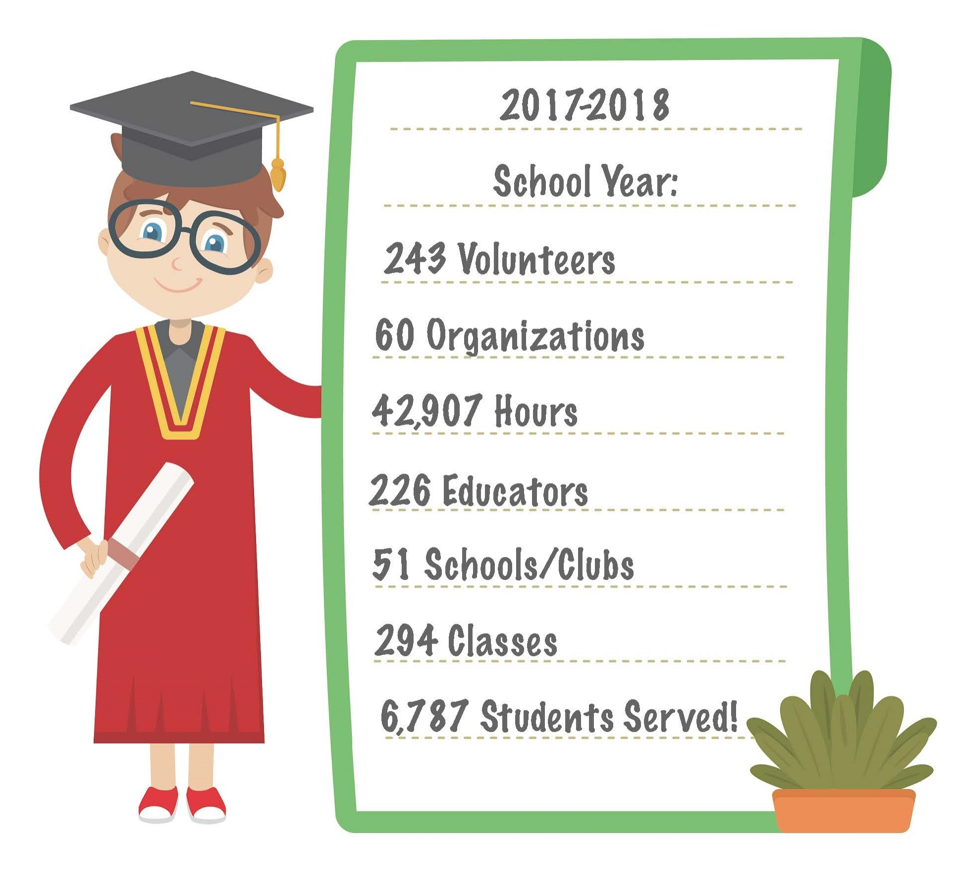 2017-2018 Numbers Graphic.jpg