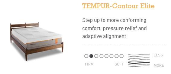 Tempur-Cloud Luxe.png