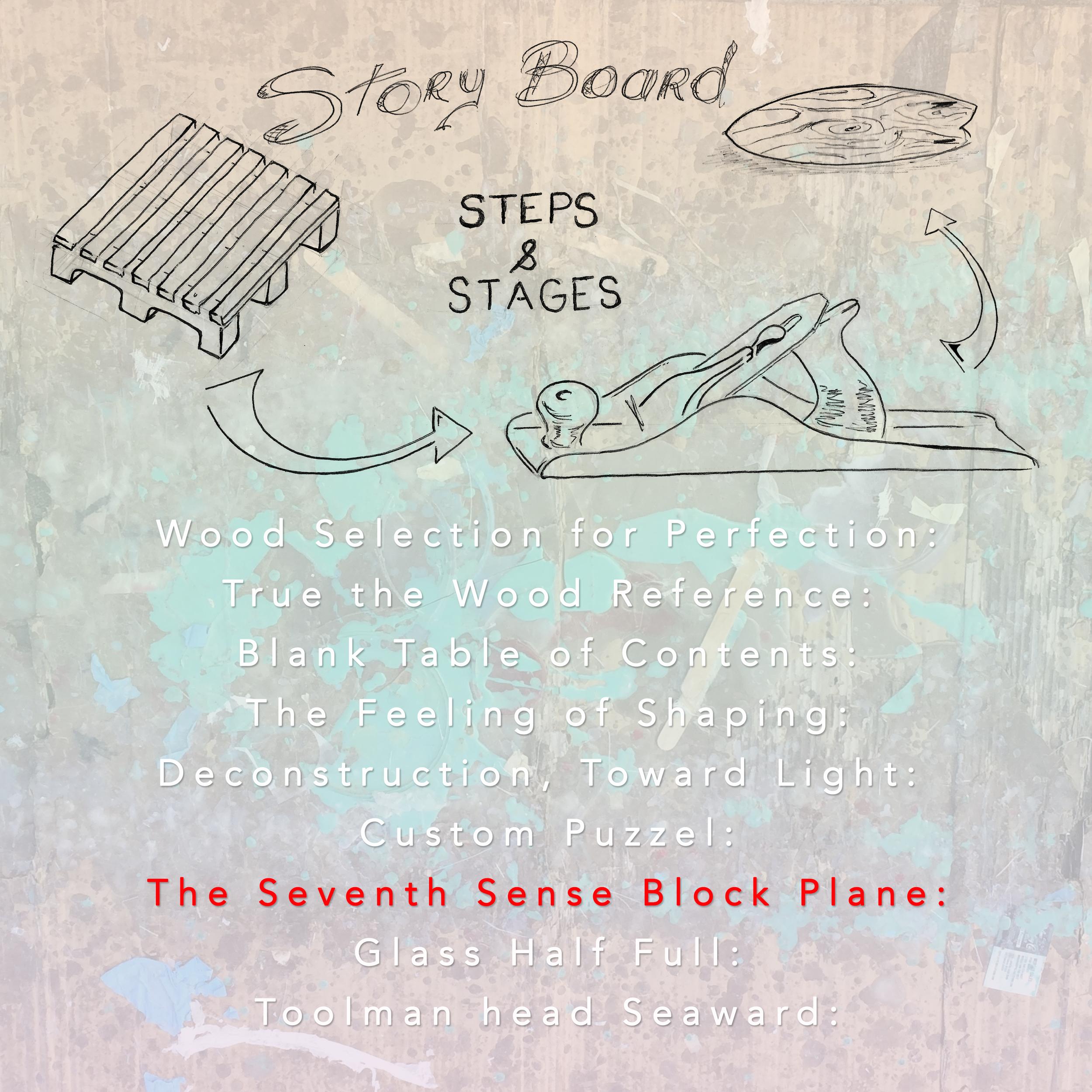 Seventh Sense-Block Plane