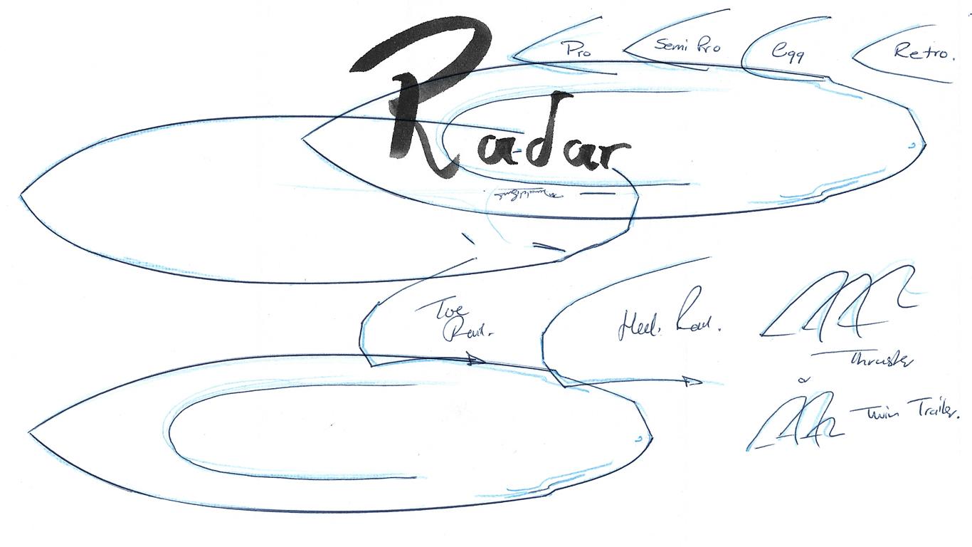 under the Radar...