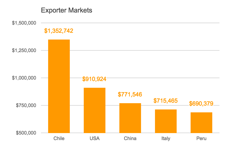 exportergrapes.jpg