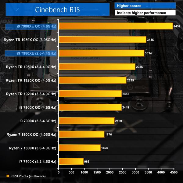 CPU-cinebench-multi.png