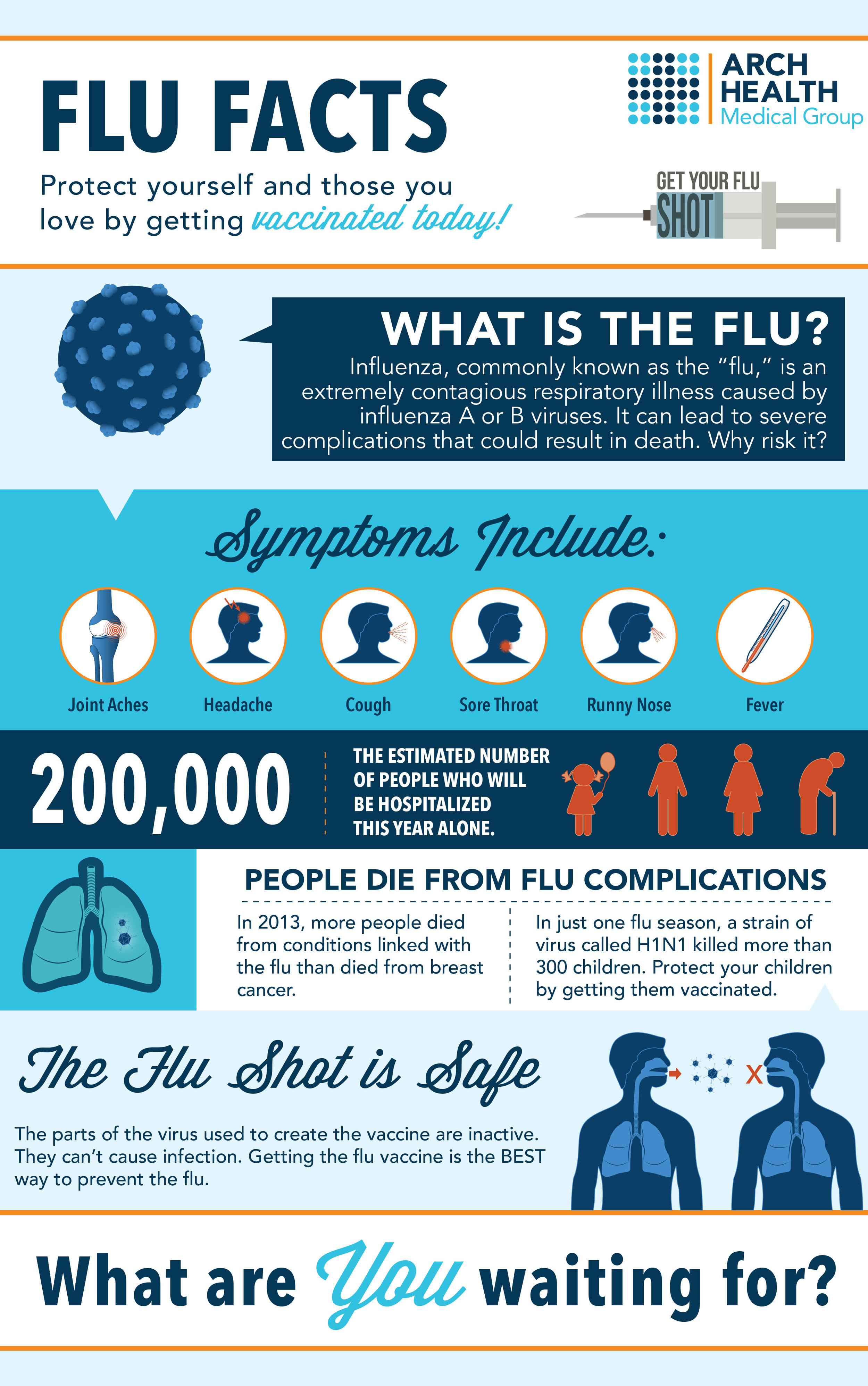 Arch Health Medical Group - INFOGRAPHIC DESIGNOne of the many different assets I got to design while working for Arch Health Medical Group was this Flu Facts Infographic.From being placed in exam room to being in waiting rooms, this infographic hopefully helped educate those patients on the importance of the flu shot.To learn more about this company, click on the view button below.