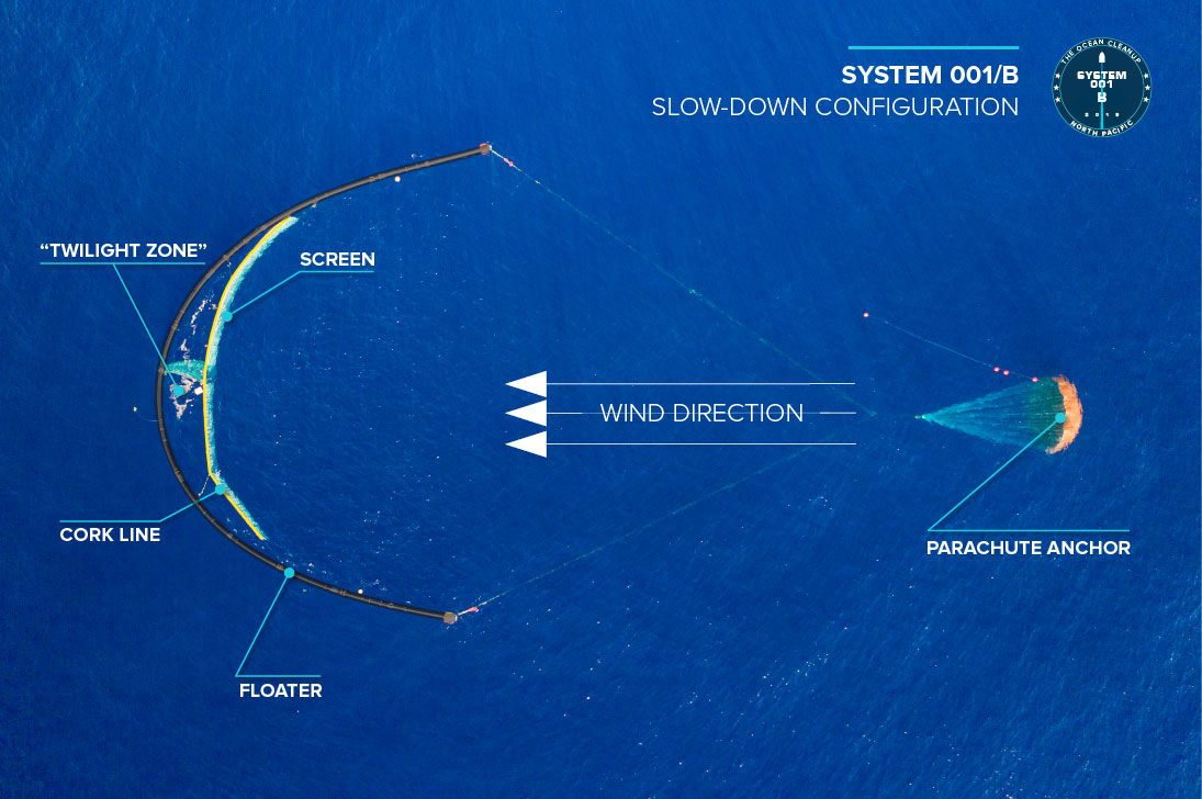 Ocean Cleanup-Visual Atelier 8-Technology-4.jpg