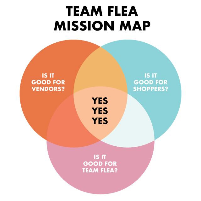 MISSION-map.jpg
