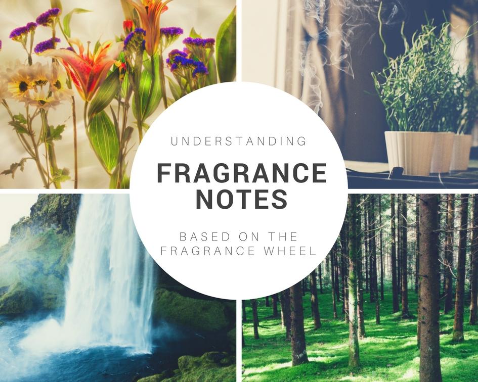 Understanding Fragrance Notes
