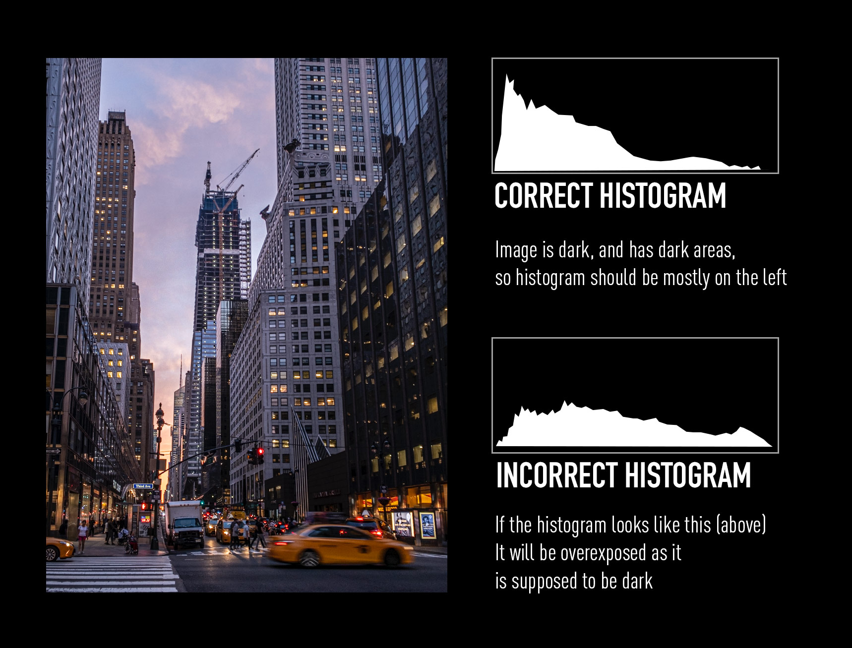Histogram Dark Exposure