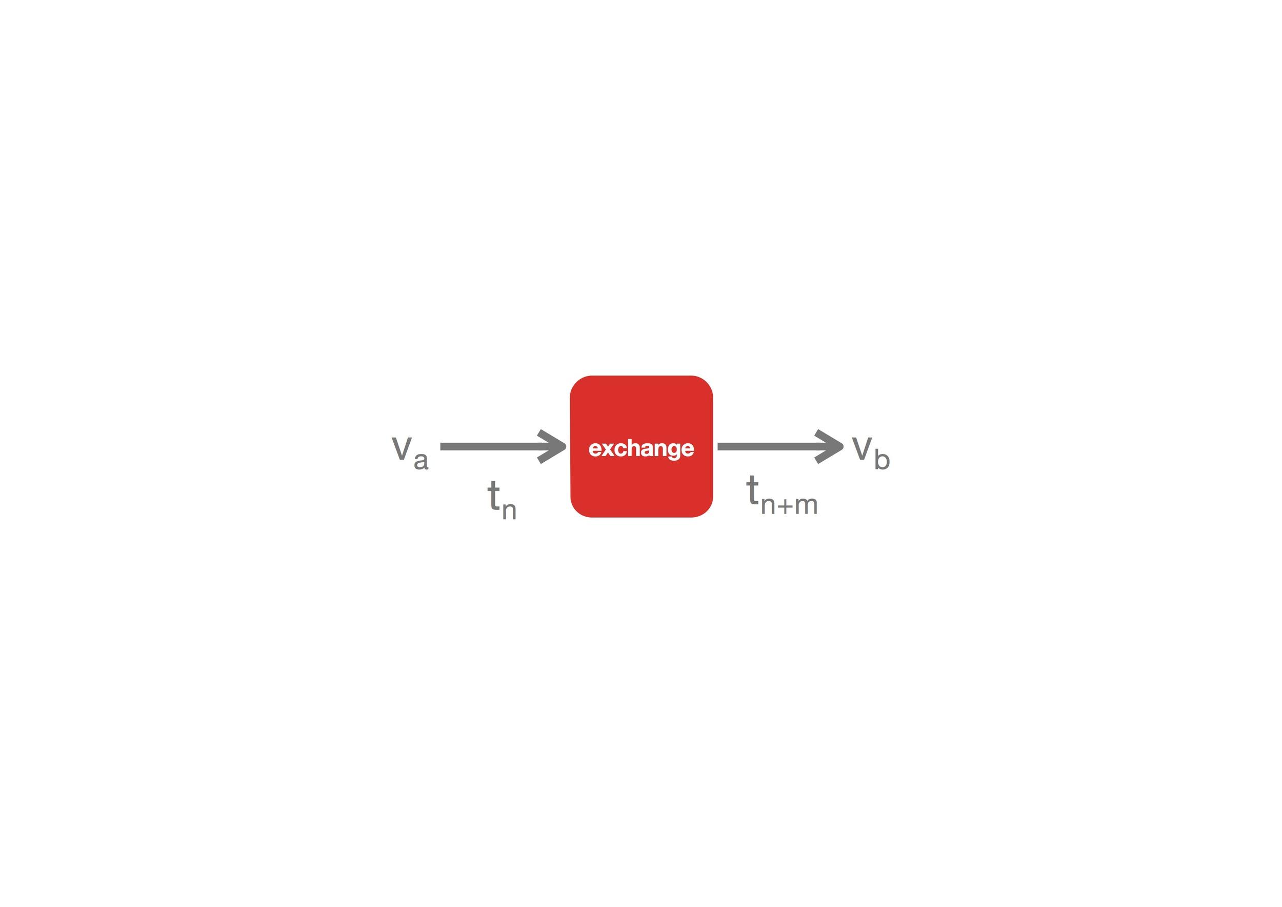 pss elements exchange formula v02.jpg