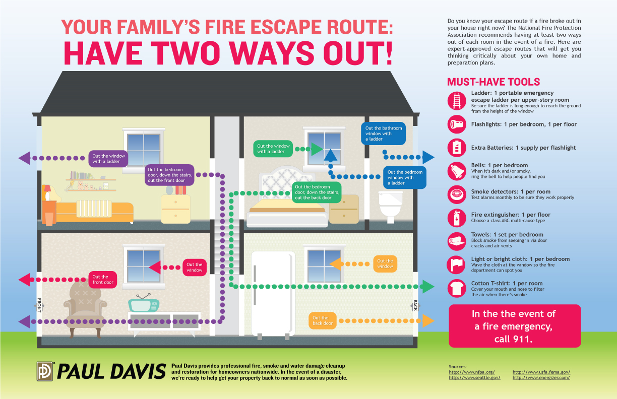 Fire-Safety-Infographic_9.jpg