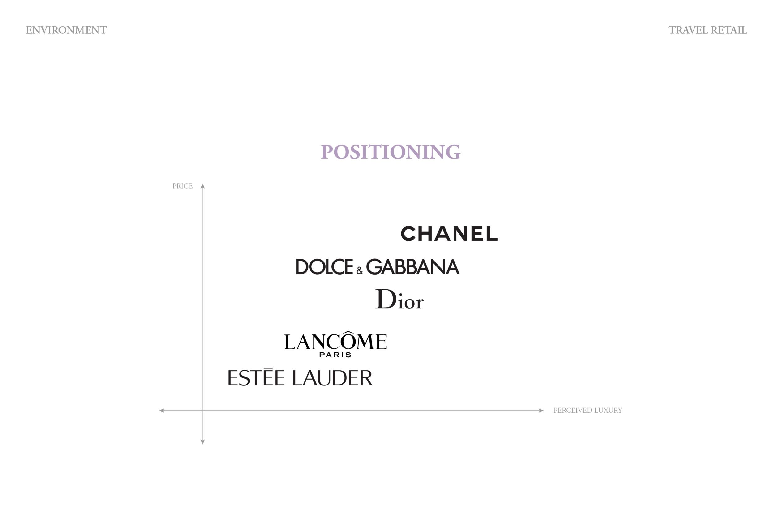 LorealBrandstorm-08.png