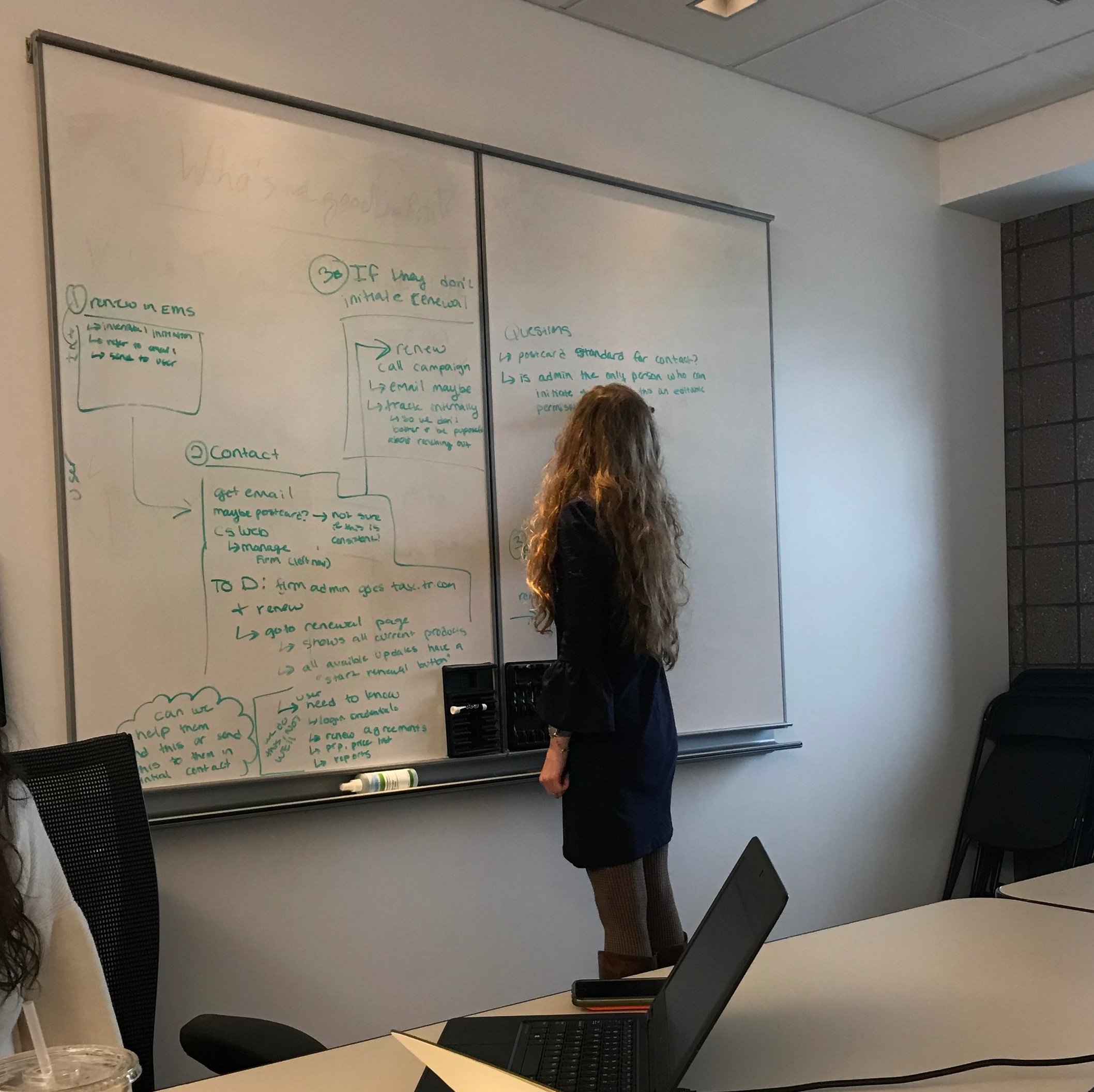 Whiteboarding moderated user testing tasks for an upcoming testing day