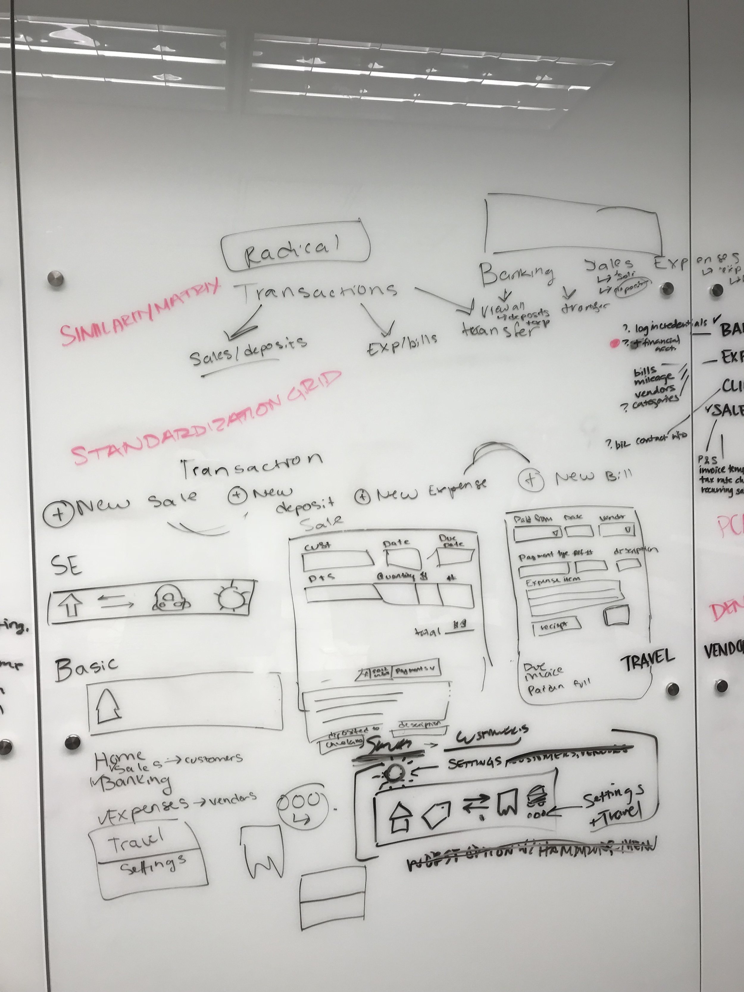 IA Brainstorm: Mobile Navigation