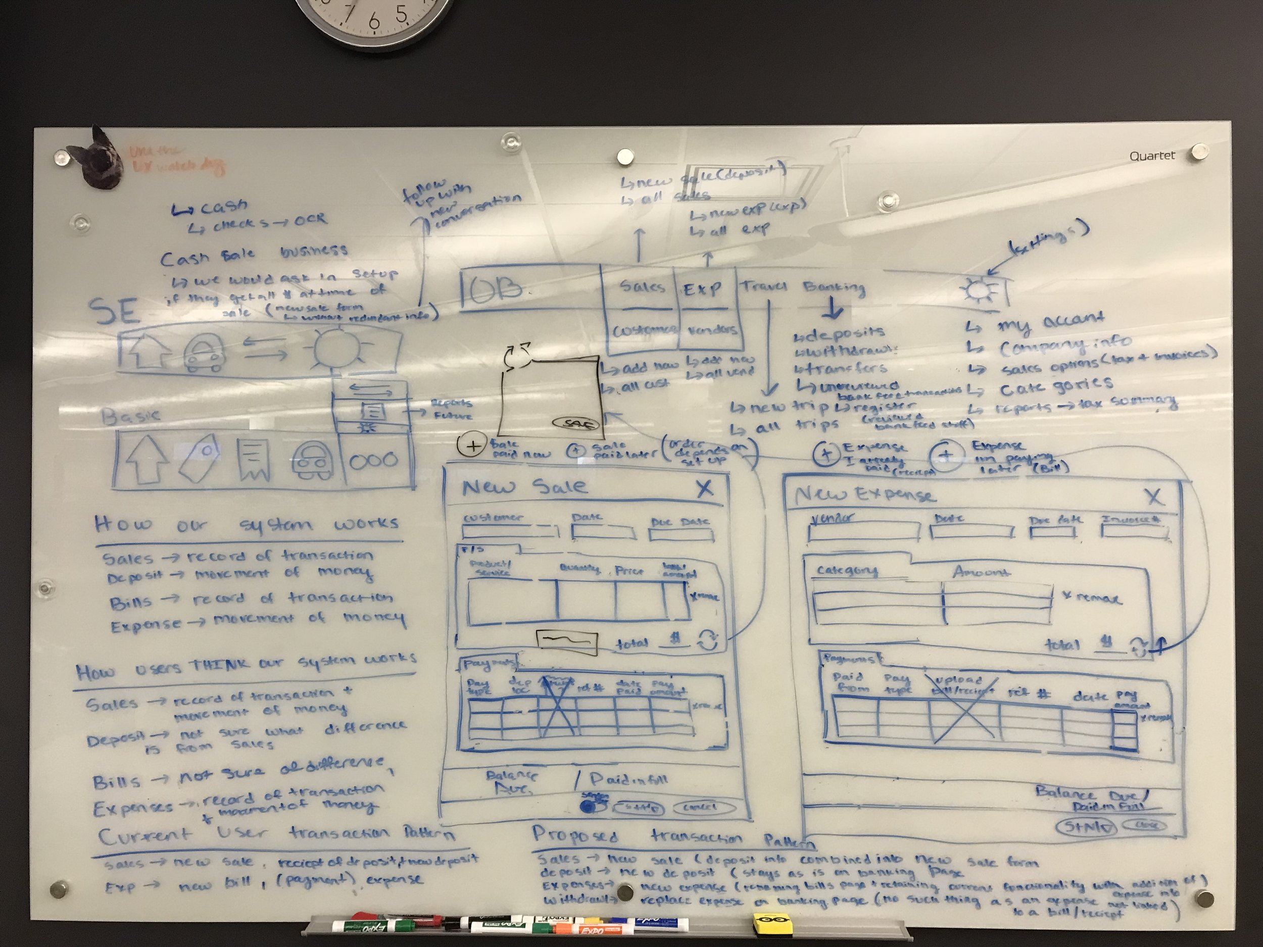 Sales and Expenses Flow Redesign Brainstorm