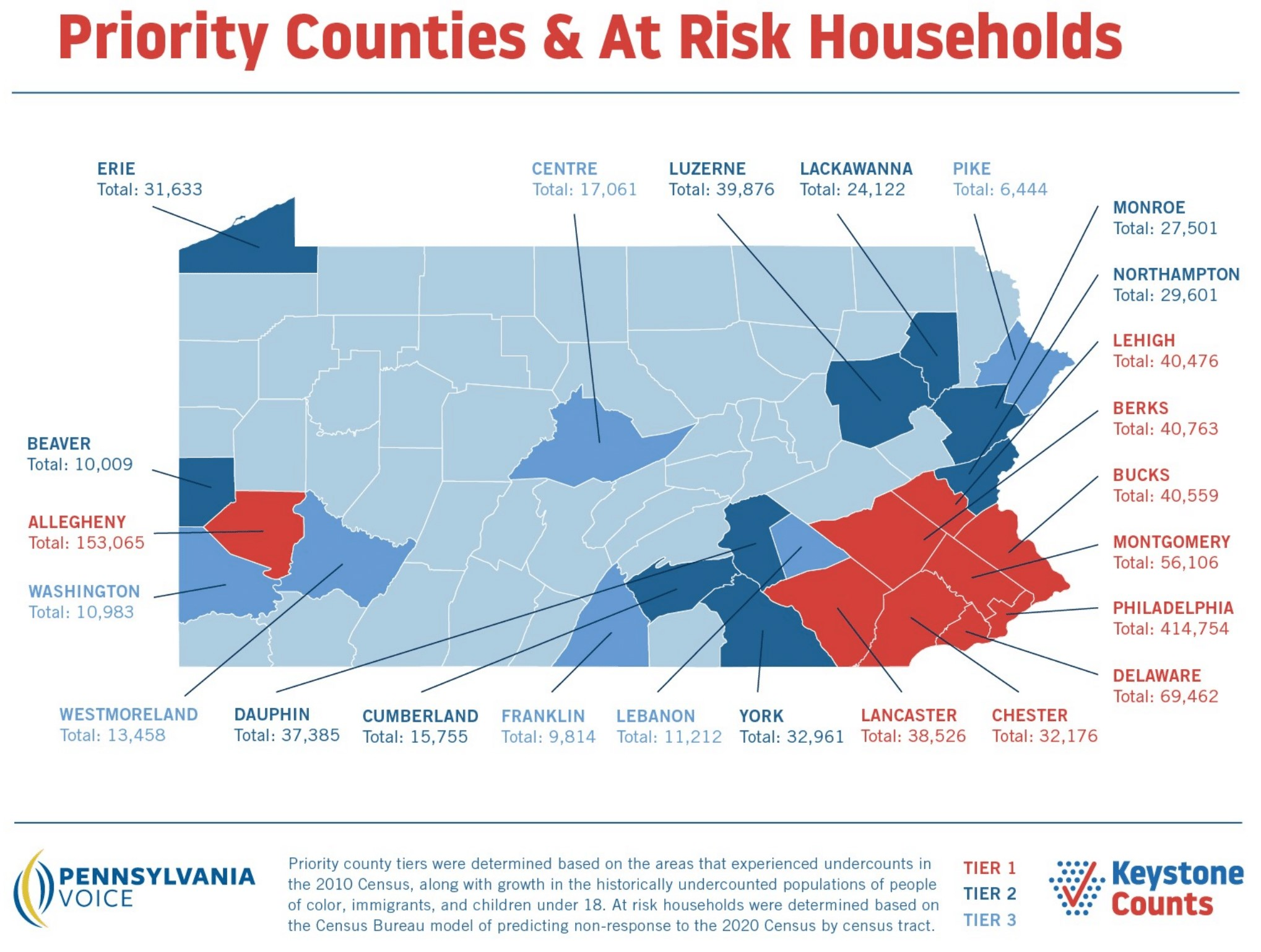 Keystone Counts Priority Counties & At Risk Households-1.jpg