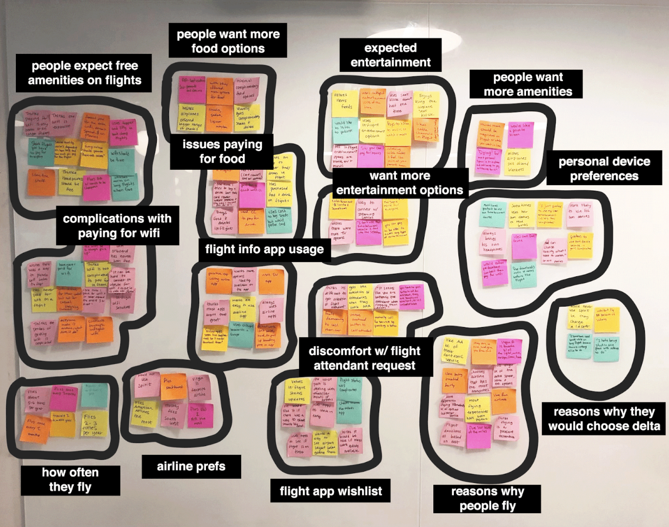 Affinity mapping our user interviews takeaways.