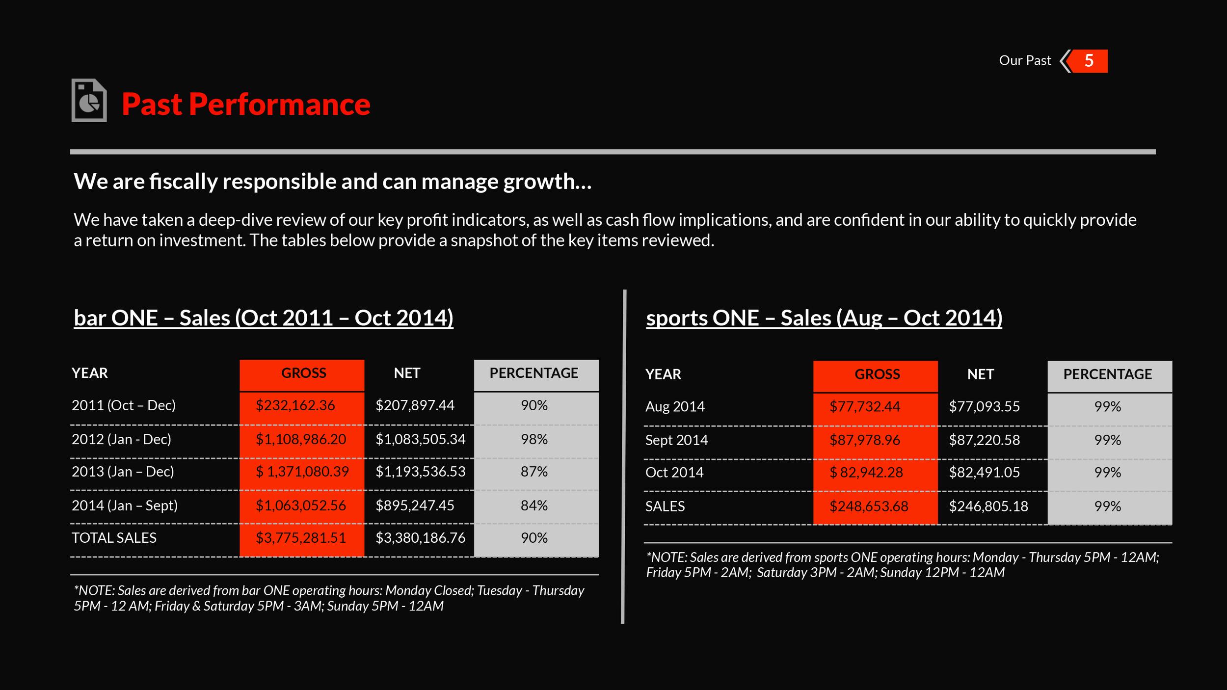 BarONE_Investor-Summary-5.jpg