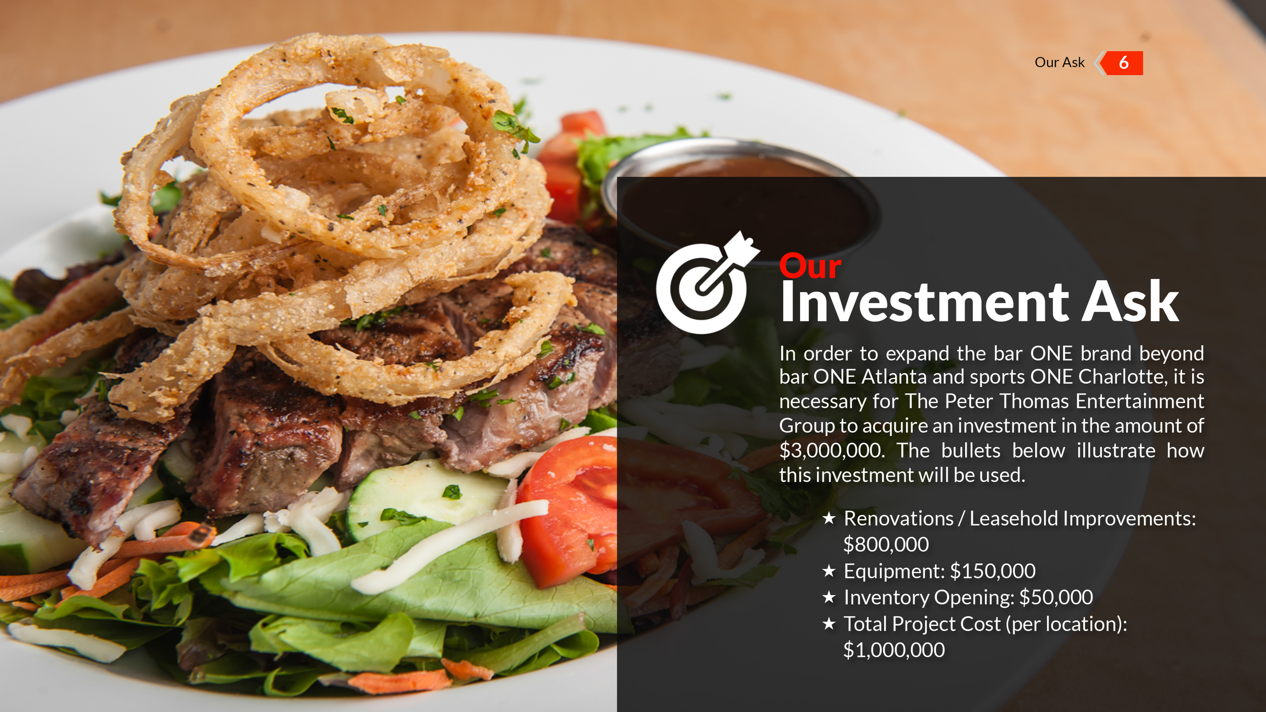BarONE_Investor-Summary-6.jpg